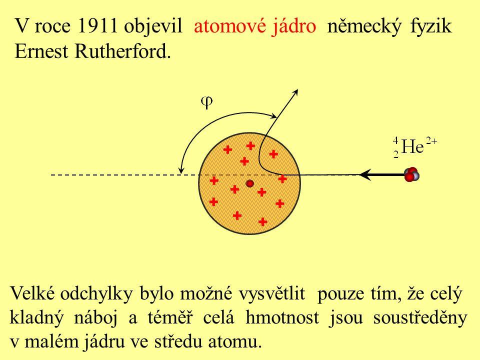Velké odchylky bylo možné vysvětlit pouze tím, že celý kladný náboj a téměř celá hmotnost jsou soustředěny v malém jádru ve středu atomu. + + + + + +