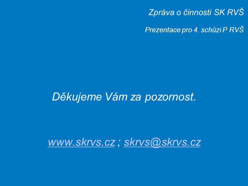 Děkujeme Vám za pozornost. www.skrvs.czwww.skrvs.cz ; skrvs@skrvs.czskrvs@skrvs.cz