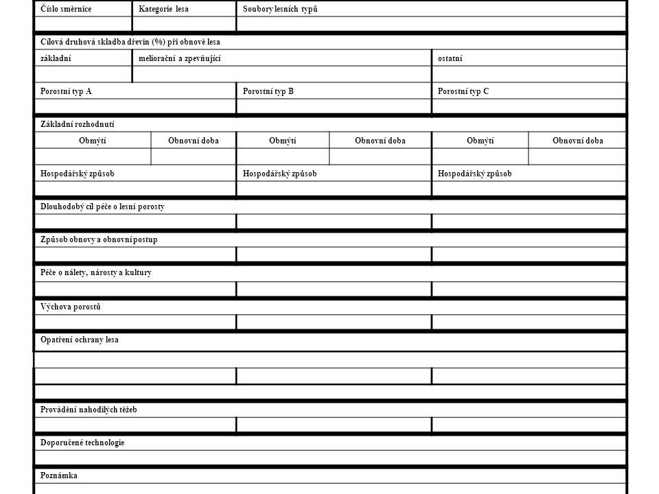 Číslo směrniceKategorie lesaSoubory lesních typů Cílová druhová skladba dřevin (%) při obnově lesa základnímeliorační a zpevňujícíostatní Porostní typ APorostní typ BPorostní typ C Základní rozhodnutí ObmýtíObnovní dobaObmýtíObnovní dobaObmýtíObnovní doba Hospodářský způsob Dlouhodobý cíl péče o lesní porosty Způsob obnovy a obnovní postup Péče o nálety, nárosty a kultury Výchova porostů Opatření ochrany lesa Provádění nahodilých těžeb Doporučené technologie Poznámka