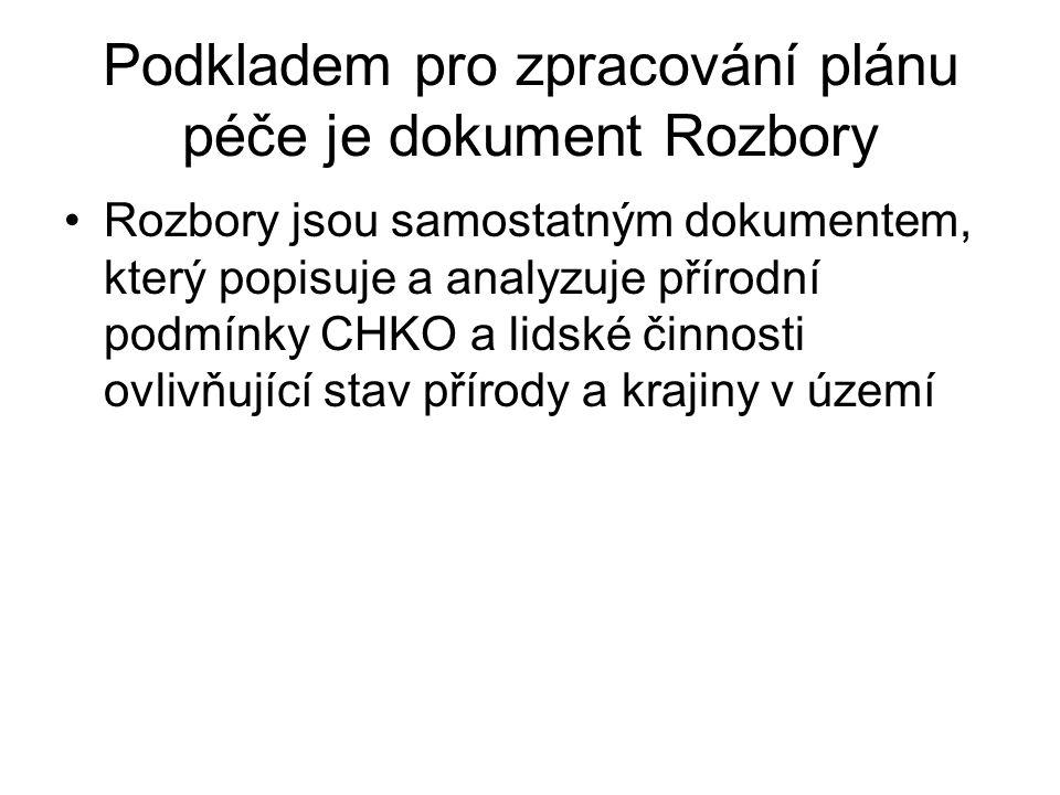 Osnova plánu péče Rozbory CHKO Zde se řeší podoba dokumentu, který je sestaven k určitému datu, a ze kterého se vychází při zpracování Plánu péče.