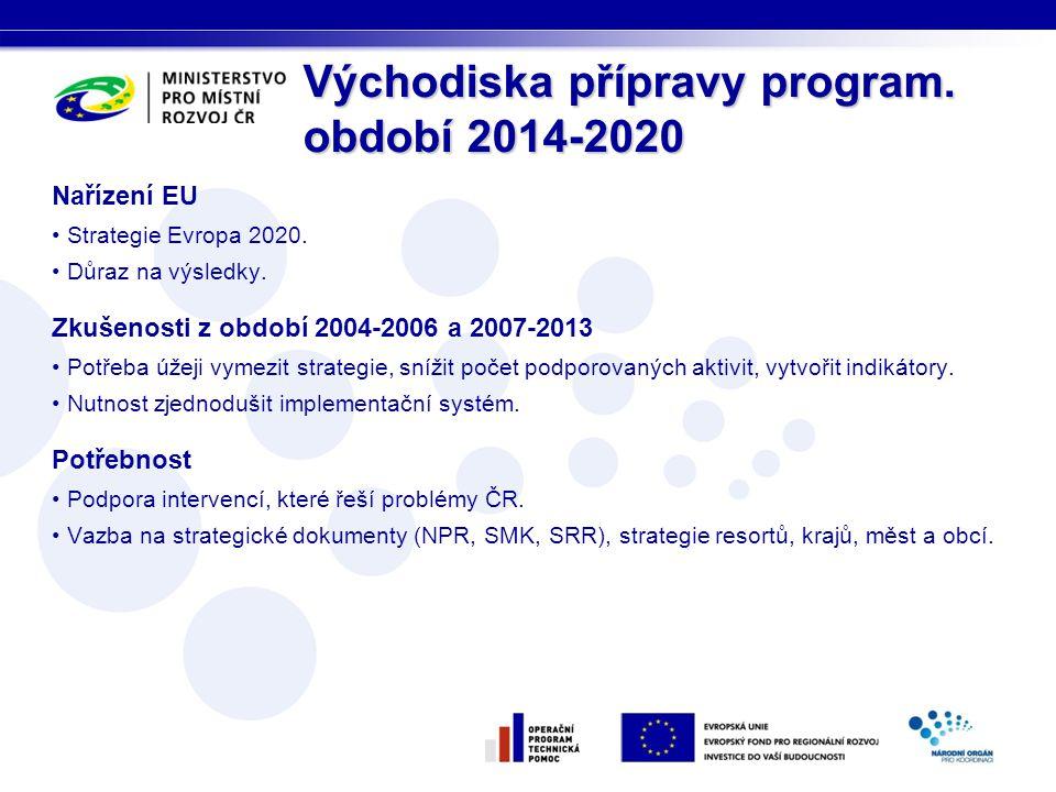 Nařízení EU • Strategie Evropa 2020. • Důraz na výsledky.