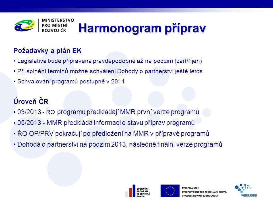 • 2007-13: na inovace zaměřeny 2 OP • OP Podnikání a inovace • OP Výzkum a vývoj pro inovace • 2014-2020: navrženy opět 2 OP • OP Podnikání a inovace pro konkurenceschopnost • OP Výzkum, vývoj a vzdělávání • některé inovační aspekty i v dalších programech (IROP, PRV) • nutnost zajištění potřebných synergií, koordinace inovativních aktivit (společná rada, společný zprostředkující subjekt?) Inovace v programovém období 2014-2020