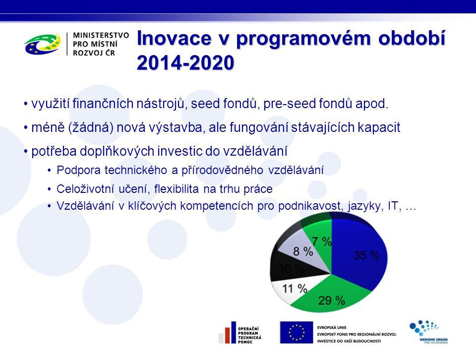 Předběžné podmínky • v případě jejich nesplnění hrozí pozastavení průběžných plateb dotčené části programu • RIS3 Strategie (výzkumné a inovační strategie pro inteligentní specializaci) •MŠMT zřídilo RIS3 Koordinační radu •plánována je národní RIS strategie + 14 regionálních strategií – společně budou tvořit Strategii inteligentní specializace •předběžná podmínka pro čerpání z ESI fondů Inovace v programovém období 2014-2020