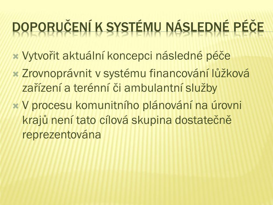  Vytvořit aktuální koncepci následné péče  Zrovnoprávnit v systému financování lůžková zařízení a terénní či ambulantní služby  V procesu komunitního plánování na úrovni krajů není tato cílová skupina dostatečně reprezentována