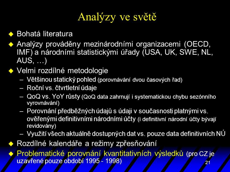 21 Analýzy ve světě u Bohatá literatura u Analýzy prováděny mezinárodními organizacemi (OECD, IMF) a národními statistickými úřady (USA, UK, SWE, NL,