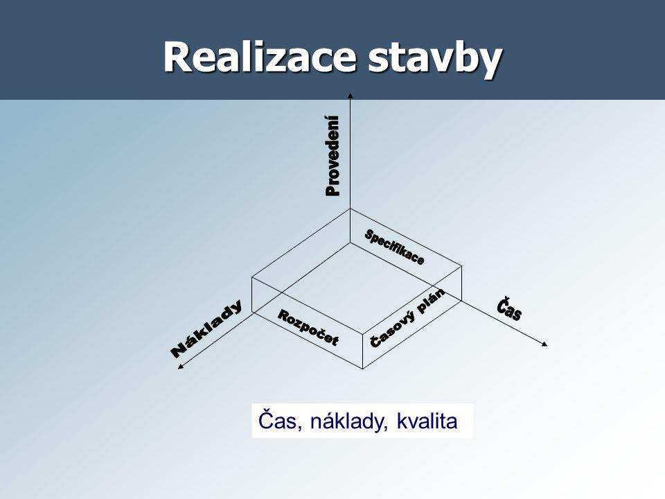 Dokumentace skutečného provedení stavby Rozsah a obsah stanovuje vyhláška č.