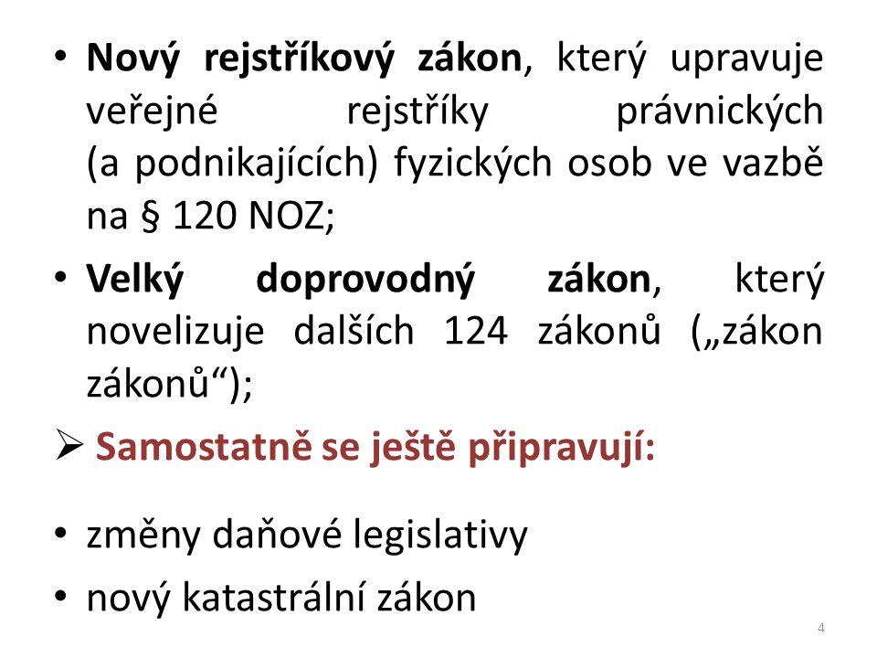 • Nový rejstříkový zákon, který upravuje veřejné rejstříky právnických (a podnikajících) fyzických osob ve vazbě na § 120 NOZ; • Velký doprovodný záko