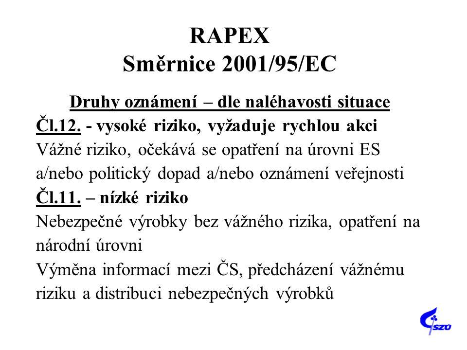 RAPEX Směrnice 2001/95/EC Druhy oznámení – dle naléhavosti situace Čl.12. - vysoké riziko, vyžaduje rychlou akci Vážné riziko, očekává se opatření na