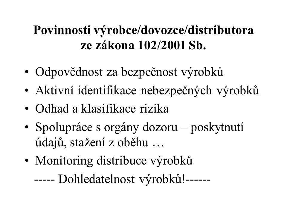 Povinnosti výrobce/dovozce/distributora ze zákona 102/2001 Sb. •Odpovědnost za bezpečnost výrobků •Aktivní identifikace nebezpečných výrobků •Odhad a
