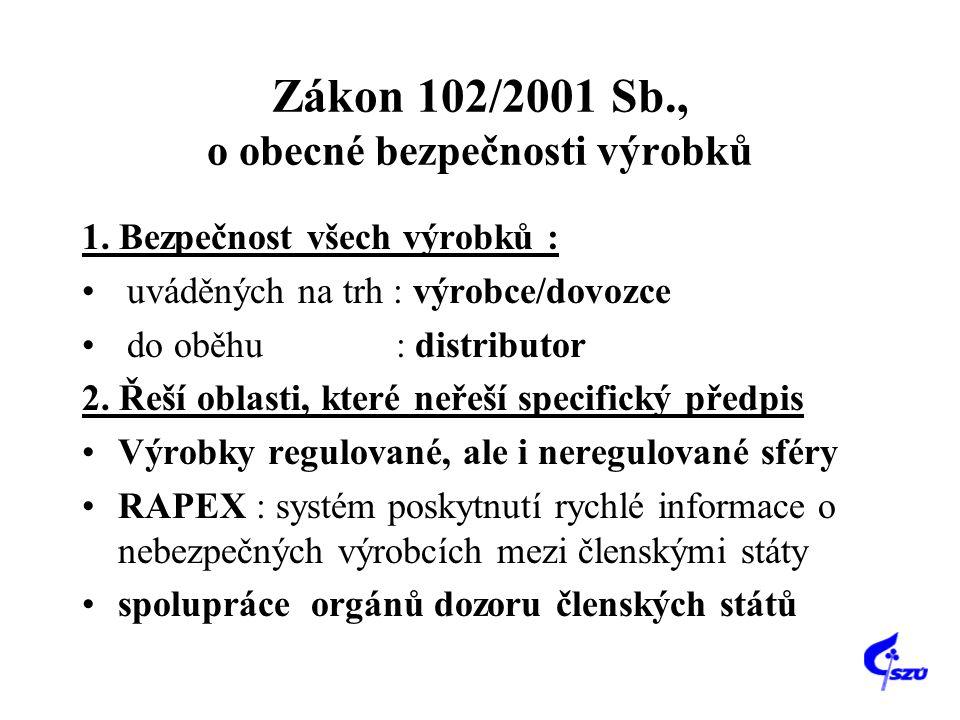 Zákon 102/2001 Sb., o obecné bezpečnosti výrobků 1. Bezpečnost všech výrobků : • uváděných na trh : výrobce/dovozce • do oběhu : distributor 2. Řeší o