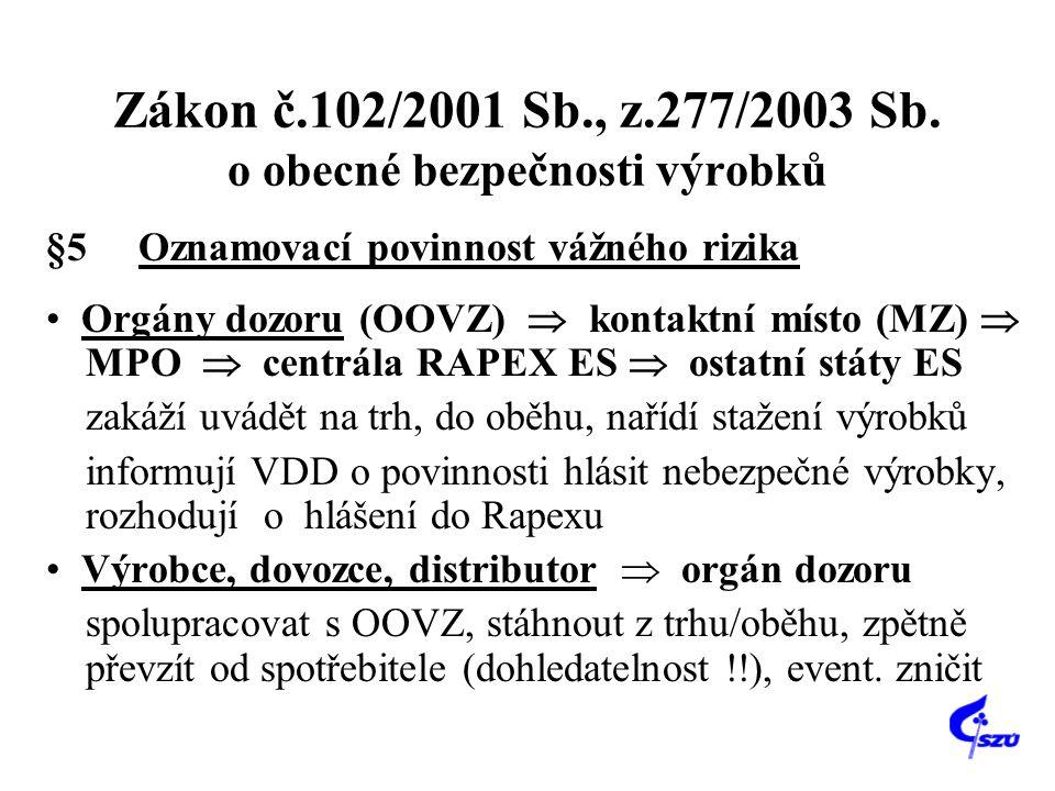 Zákon č.102/2001 Sb., z.277/2003 Sb. o obecné bezpečnosti výrobků §5 Oznamovací povinnost vážného rizika • Orgány dozoru (OOVZ)  kontaktní místo (MZ)