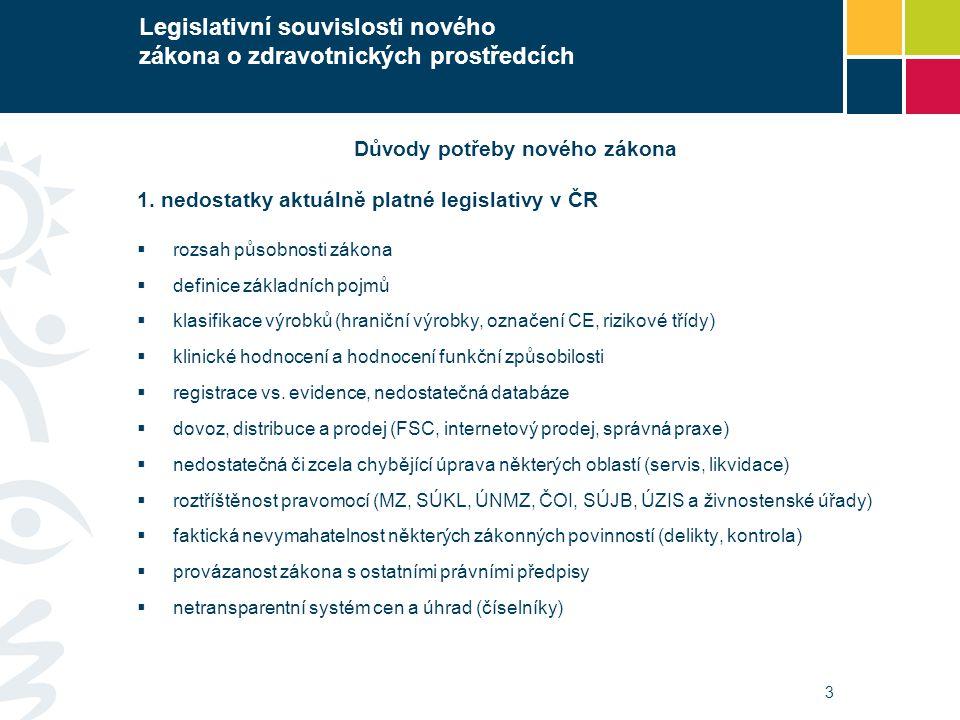 3 Legislativní souvislosti nového zákona o zdravotnických prostředcích Důvody potřeby nového zákona 1. nedostatky aktuálně platné legislativy v ČR  r