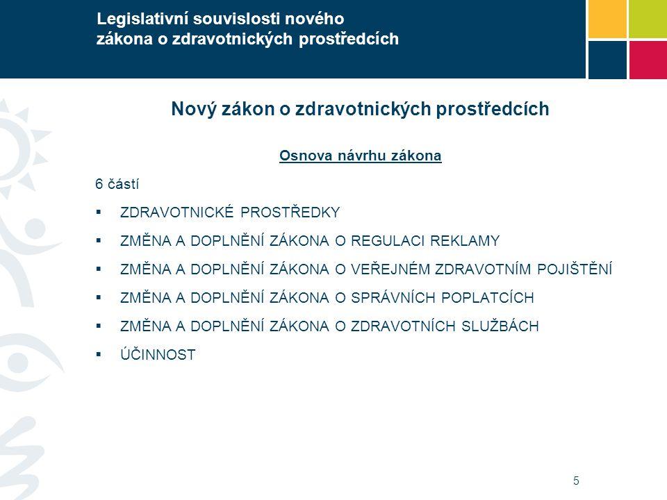 5 Legislativní souvislosti nového zákona o zdravotnických prostředcích Nový zákon o zdravotnických prostředcích Osnova návrhu zákona 6 částí  ZDRAVOT