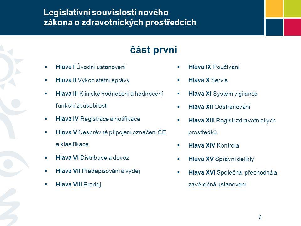 6 Legislativní souvislosti nového zákona o zdravotnických prostředcích  Hlava I Úvodní ustanovení  Hlava II Výkon státní správy  Hlava III Klinické