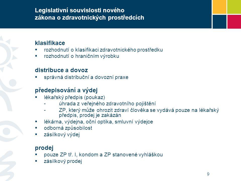 9 Legislativní souvislosti nového zákona o zdravotnických prostředcích klasifikace  rozhodnutí o klasifikaci zdravotnického prostředku  rozhodnutí o