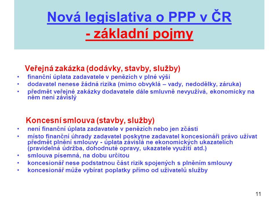 11 Nová legislativa o PPP v ČR - základní pojmy Veřejná zakázka (dodávky, stavby, služby) •finanční úplata zadavatele v penězích v plné výši •dodavate