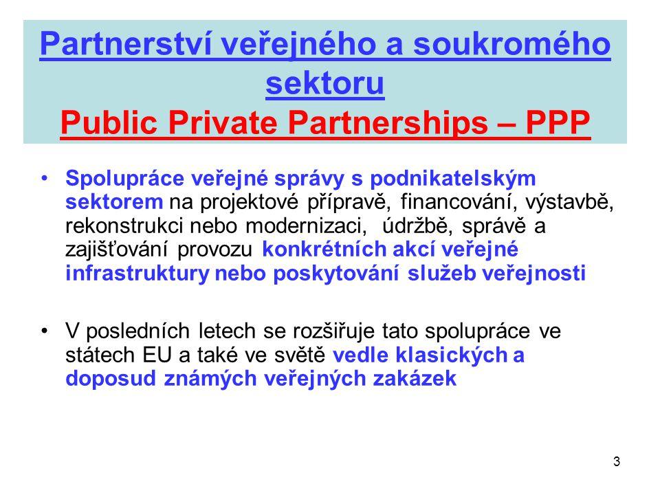 3 Partnerství veřejného a soukromého sektoru Public Private Partnerships – PPP •Spolupráce veřejné správy s podnikatelským sektorem na projektové příp