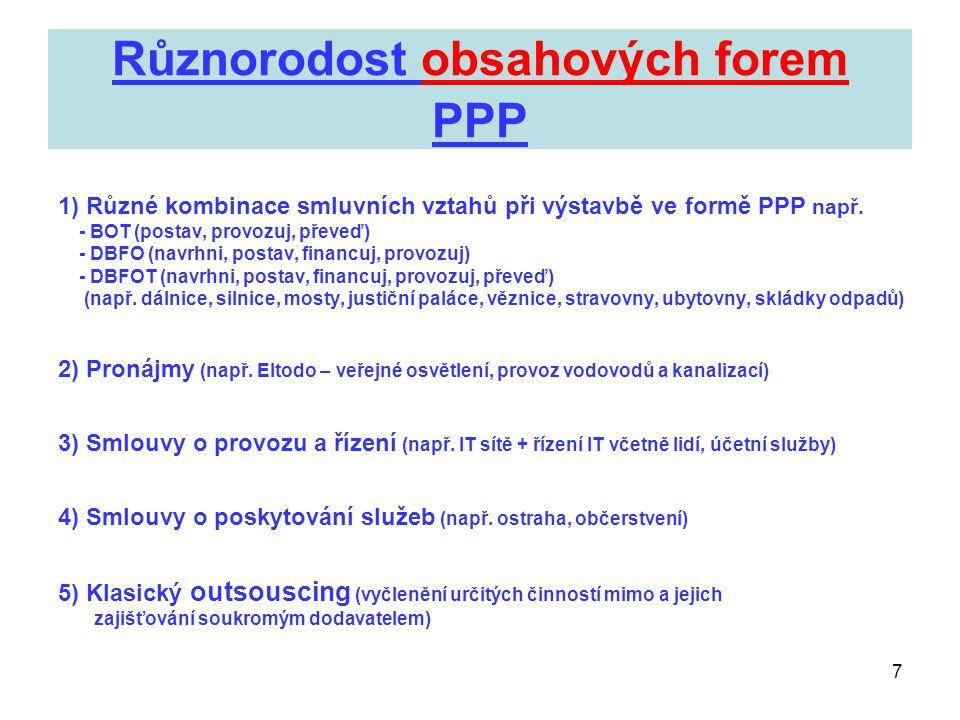7 Různorodost obsahových forem PPP 1) Různé kombinace smluvních vztahů při výstavbě ve formě PPP např. - BOT (postav, provozuj, převeď) - DBFO (navrhn
