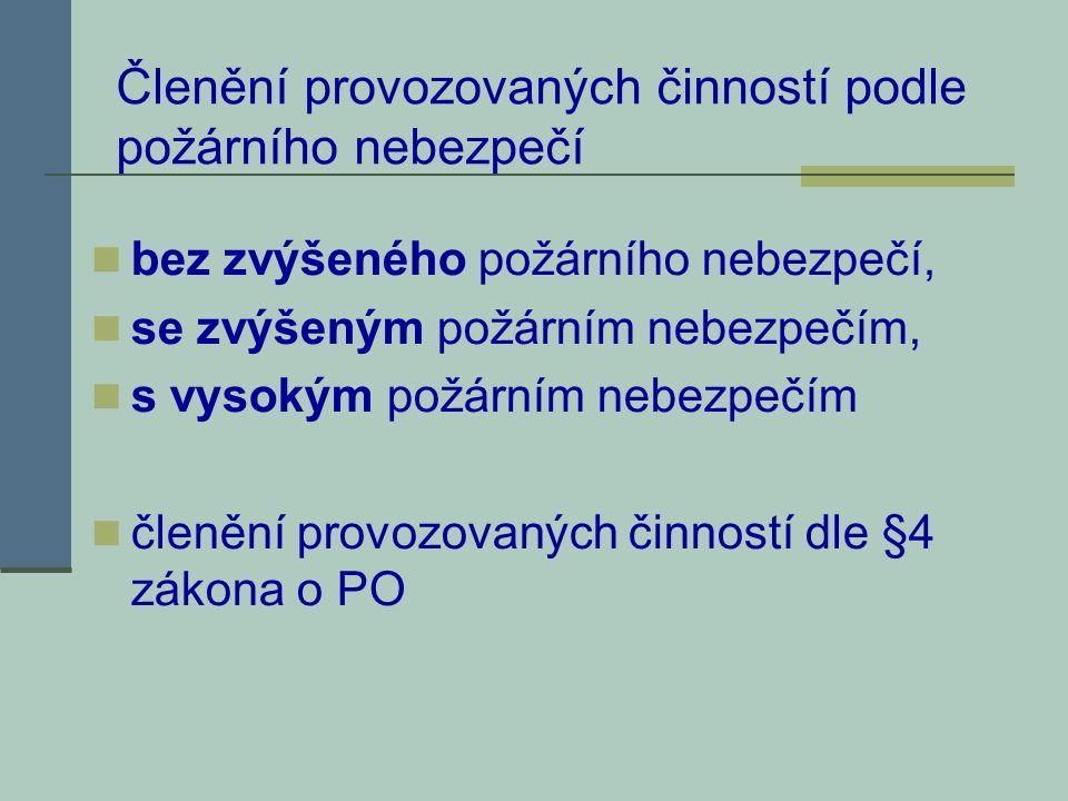 Hodnotící kritéria  výskyt látek:  oxidující  extrémně hořlavé  vysoce hořlavé  hořlavé  zákon č.