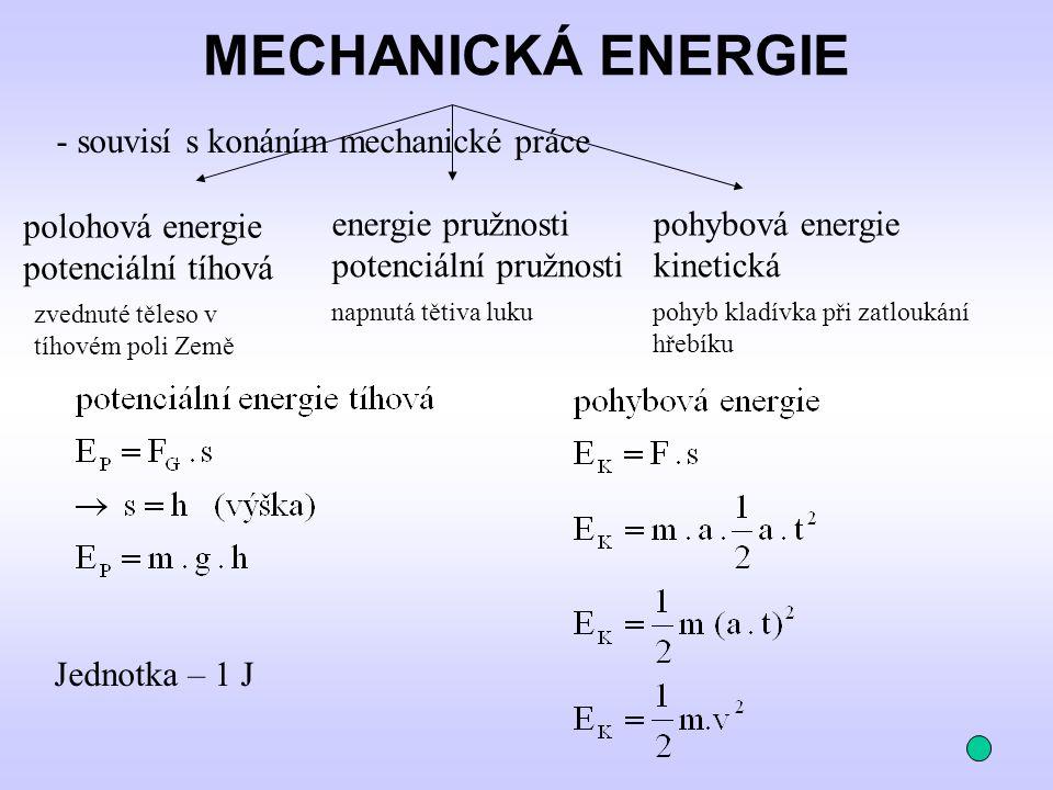 - souvisí s konáním mechanické práce MECHANICKÁ ENERGIE polohová energie energie pružnostipohybová energie potenciální tíhová potenciální pružnostikin