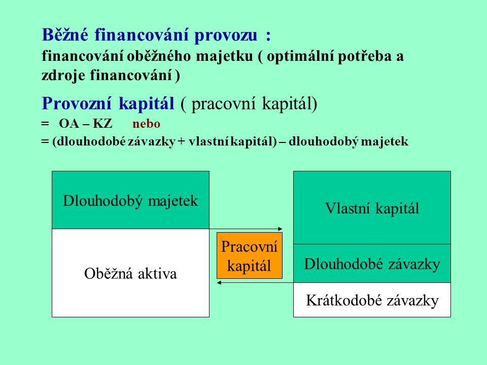 Priority / osy Veřejné zdroje CelkemEZFRVČR mil. Kč % z osymil. Kč 1. Modernizace, inovace a kvalita 2 8642 14892,18716 2. Přenos znalostí 2431827,826