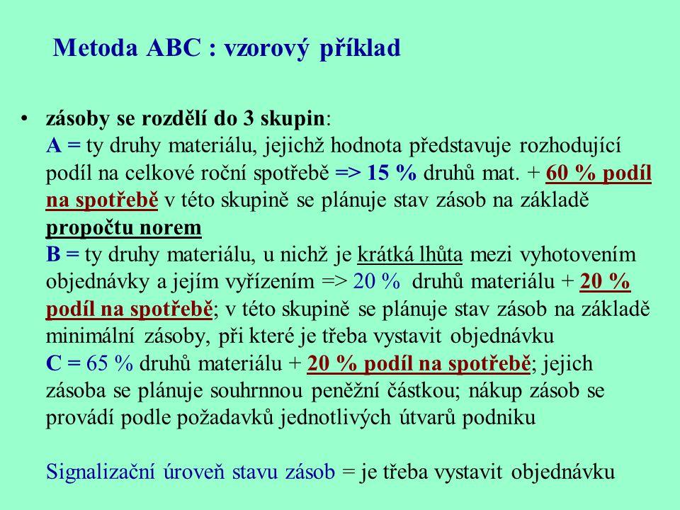 Metoda ABC •Metoda ABC je založena na známém Paretově principu 80:20, který předpokládá, •že 80 % jevů je ovlivněno 20 % nejvýznamnějších potenciálníc