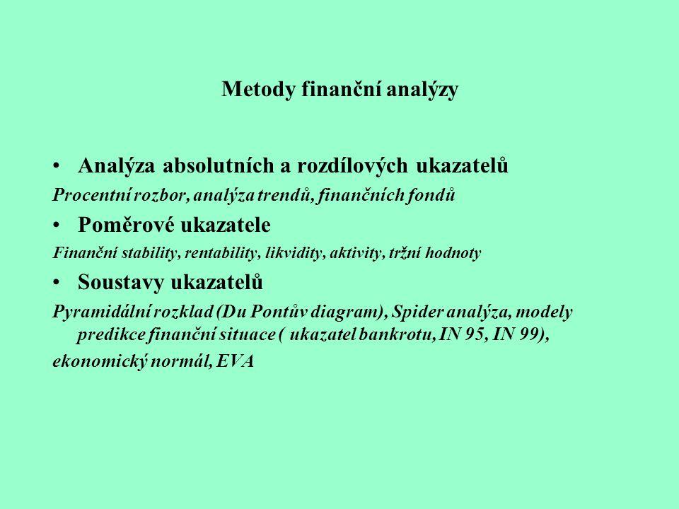 Postup jednotlivých etap FA: •výběr a příprava dat, výběr metod •výpočty na základě zvolených metod •posouzení výpočtů- rámcové a podrobné •hlubší ana