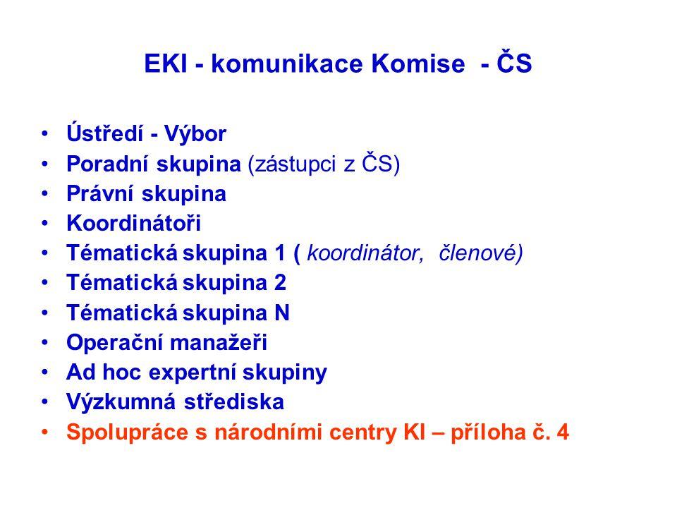 EKI - komunikace Komise - ČS •Ústředí - Výbor •Poradní skupina (zástupci z ČS) •Právní skupina •Koordinátoři •Tématická skupina 1 ( koordinátor, členo