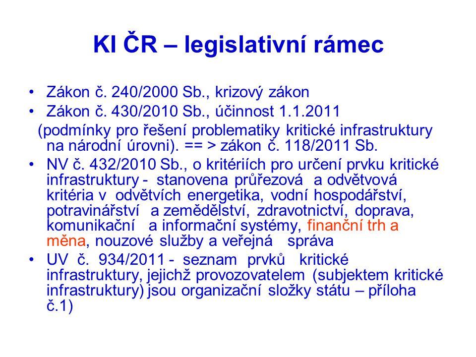 KI ČR – legislativní rámec •Zákon č. 240/2000 Sb., krizový zákon •Zákon č. 430/2010 Sb., účinnost 1.1.2011 (podmínky pro řešení problematiky kritické