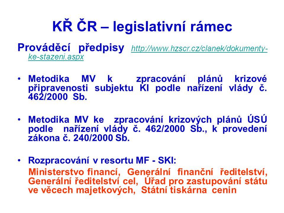 KŘ ČR – legislativní rámec Prováděcí předpisy http://www.hzscr.cz/clanek/dokumenty- ke-stazeni.aspxhttp://www.hzscr.cz/clanek/dokumenty- ke-stazeni.as