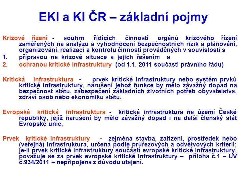EKI a KI ČR – základní pojmy Krizové řízení - souhrn řídících činností orgánů krizového řízení zaměřených na analýzu a vyhodnocení bezpečnostních rizi