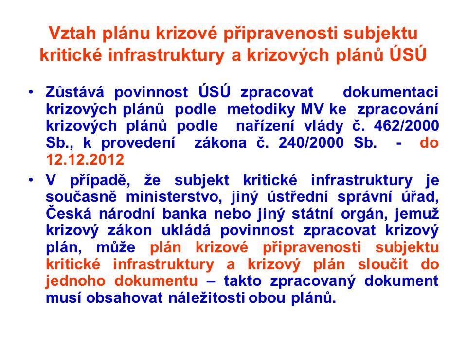 Vztah plánu krizové připravenosti subjektu kritické infrastruktury a krizových plánů ÚSÚ •Zůstává povinnost ÚSÚ zpracovat dokumentaci krizových plánů