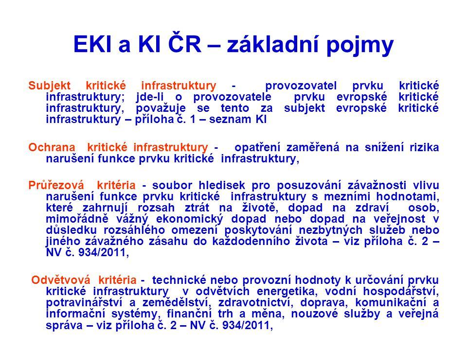 EKI a KI ČR – základní pojmy Subjekt kritické infrastruktury - provozovatel prvku kritické infrastruktury; jde-li o provozovatele prvku evropské kriti