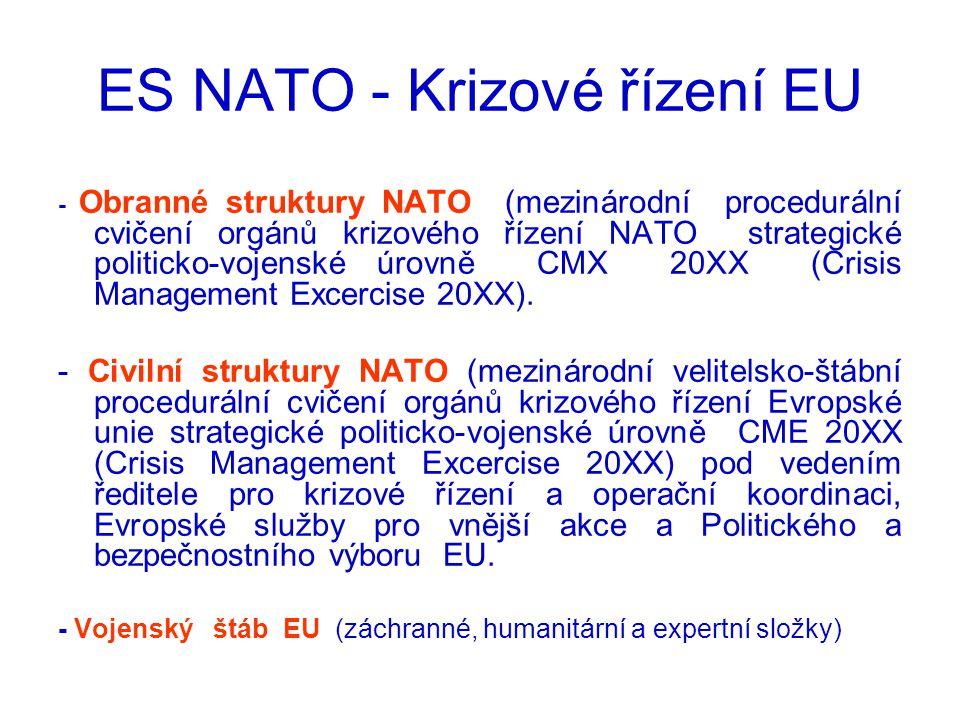 ES NATO - Krizové řízení EU - Obranné struktury NATO (mezinárodní procedurální cvičení orgánů krizového řízení NATO strategické politicko-vojenské úro