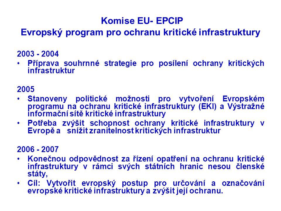 Komise EU- EPCIP Evropský program pro ochranu kritické infrastruktury 2003 - 2004 •Příprava souhrnné strategie pro posílení ochrany kritických infrast