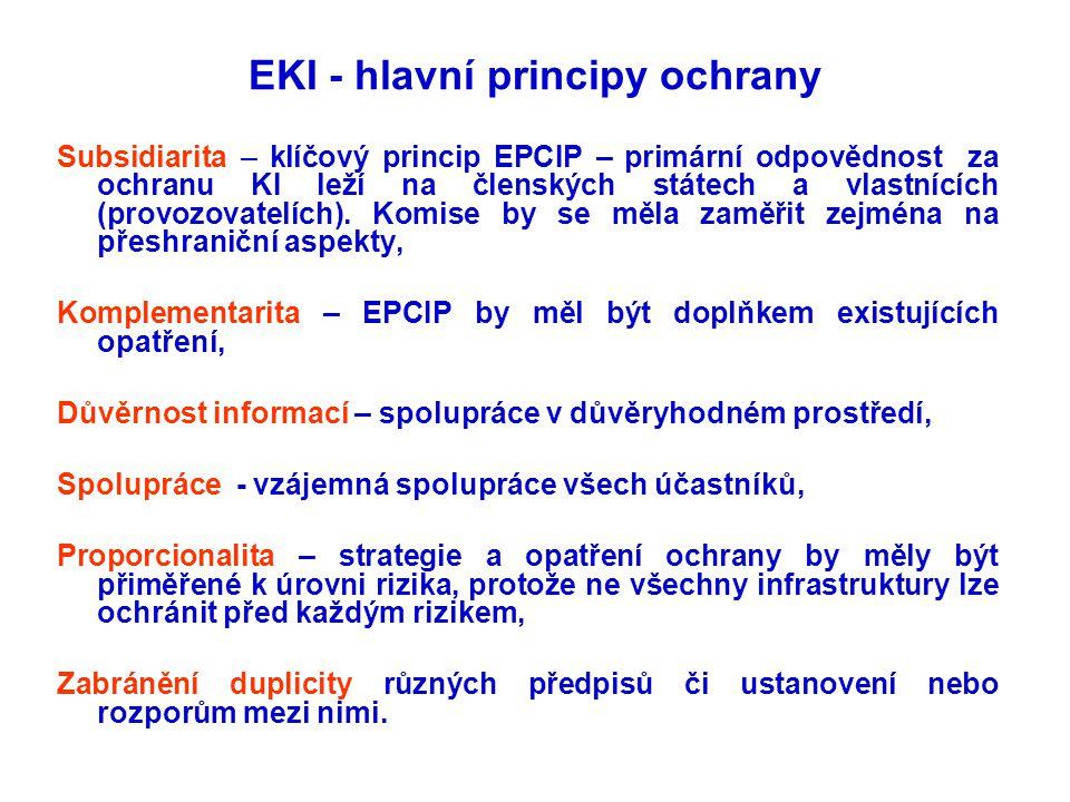 EKI - hlavní principy ochrany Subsidiarita – klíčový princip EPCIP – primární odpovědnost za ochranu KI leží na členských státech a vlastnících (provo
