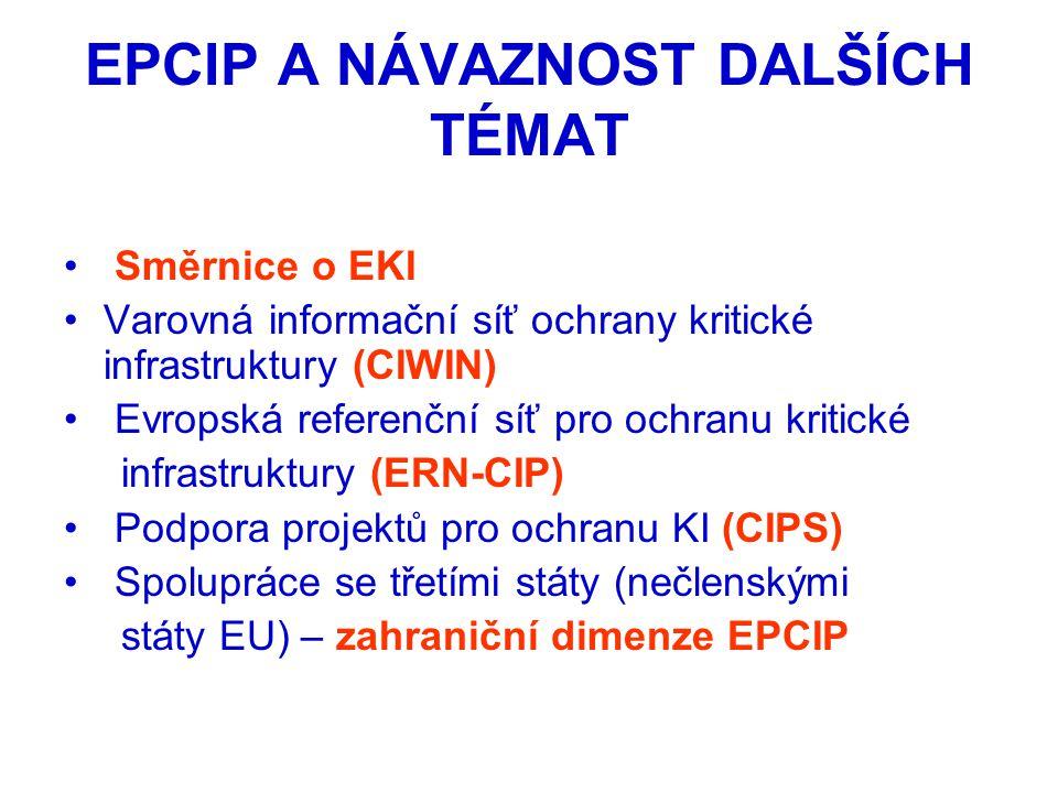 EPCIP A NÁVAZNOST DALŠÍCH TÉMAT • Směrnice o EKI •Varovná informační síť ochrany kritické infrastruktury (CIWIN) • Evropská referenční síť pro ochranu