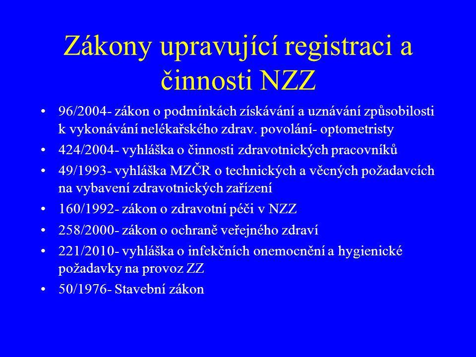 Zákony upravující registraci a činnosti NZZ •96/2004- zákon o podmínkách získávání a uznávání způsobilosti k vykonávání nelékařského zdrav. povolání-