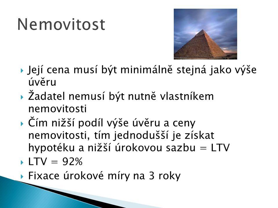 Nemovitost JJejí cena musí být minimálně stejná jako výše úvěru ŽŽadatel nemusí být nutně vlastníkem nemovitosti ČČím nižší podíl výše úvěru a ceny nemovitosti, tím jednodušší je získat hypotéku a nižší úrokovou sazbu = LTV LLTV = 92% FFixace úrokové míry na 3 roky