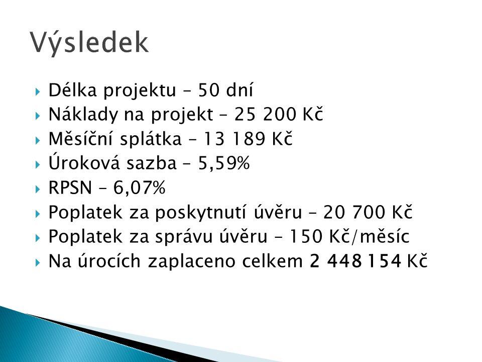 DDélka projektu – 50 dní NNáklady na projekt – 25 200 Kč MMěsíční splátka – 13 189 Kč ÚÚroková sazba – 5,59% RRPSN – 6,07% PPoplatek za poskytnutí úvěru – 20 700 Kč PPoplatek za správu úvěru – 150 Kč/měsíc NNa úrocích zaplaceno celkem 2 448 154 Kč