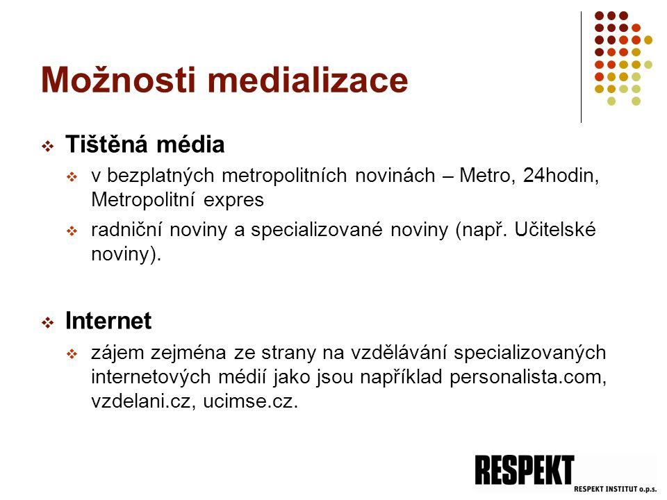 Možnosti medializace  Tištěná média  v bezplatných metropolitních novinách – Metro, 24hodin, Metropolitní expres  radniční noviny a specializované noviny (např.
