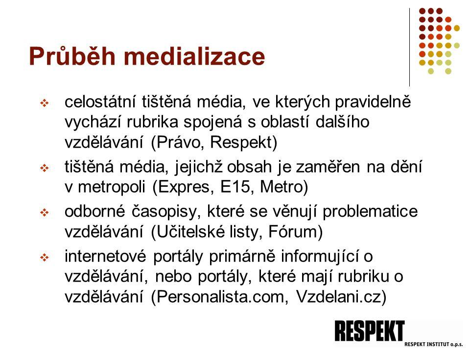 Průběh medializace  celostátní tištěná média, ve kterých pravidelně vychází rubrika spojená s oblastí dalšího vzdělávání (Právo, Respekt)  tištěná média, jejichž obsah je zaměřen na dění v metropoli (Expres, E15, Metro)  odborné časopisy, které se věnují problematice vzdělávání (Učitelské listy, Fórum)  internetové portály primárně informující o vzdělávání, nebo portály, které mají rubriku o vzdělávání (Personalista.com, Vzdelani.cz)