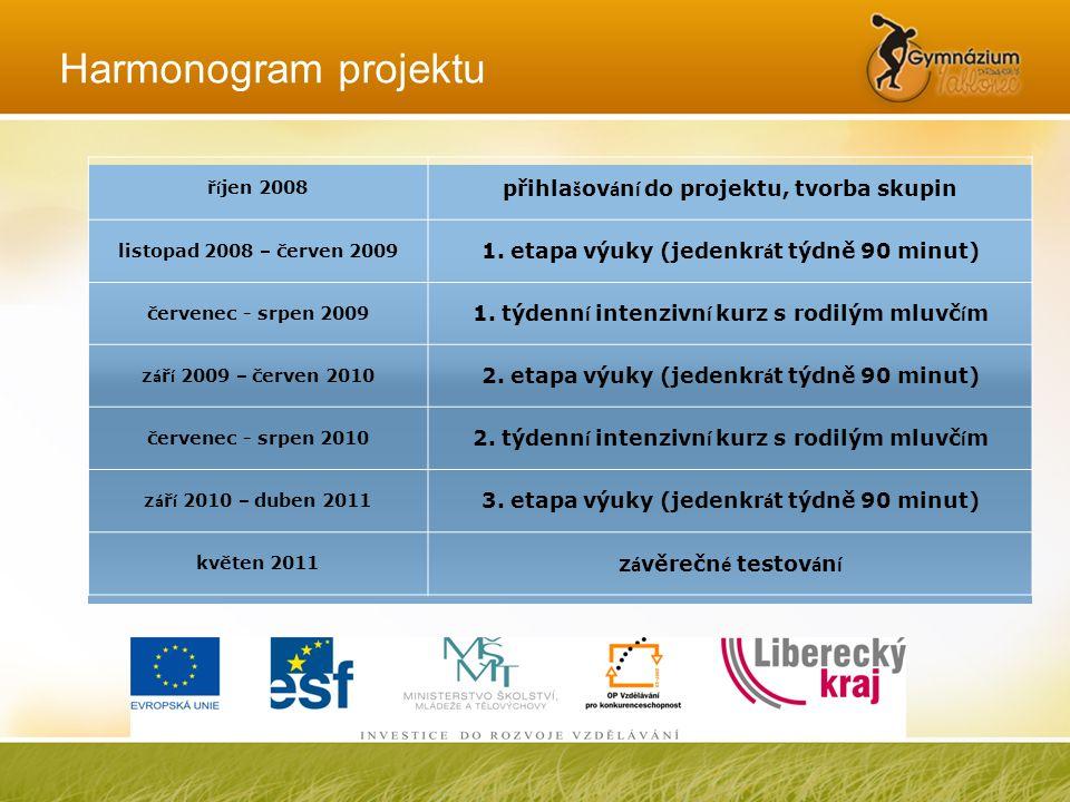 Harmonogram projektu ř í jen 2008 přihla š ov á n í do projektu, tvorba skupin listopad 2008 – červen 2009 1. etapa výuky (jedenkr á t týdně 90 minut)