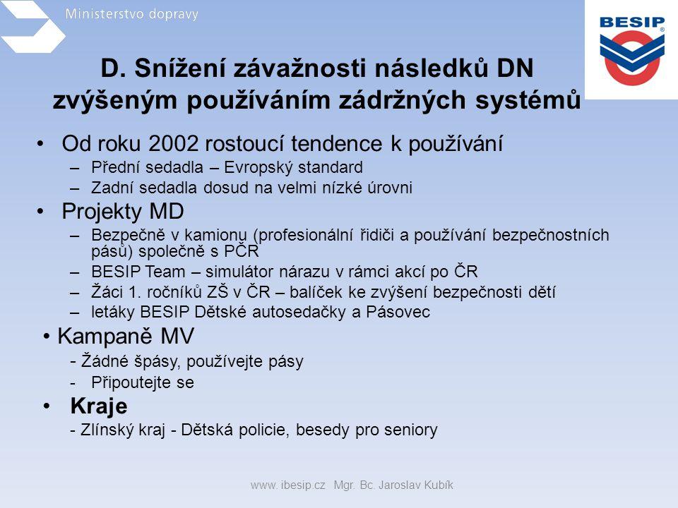 D. Snížení závažnosti následků DN zvýšeným používáním zádržných systémů •Od roku 2002 rostoucí tendence k používání –Přední sedadla – Evropský standar