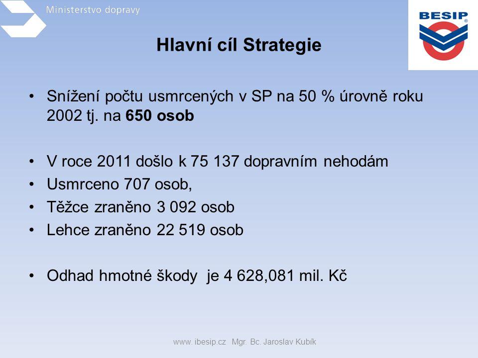 Hlavní cíl Strategie •Snížení počtu usmrcených v SP na 50 % úrovně roku 2002 tj. na 650 osob •V roce 2011 došlo k 75 137 dopravním nehodám •Usmrceno 7