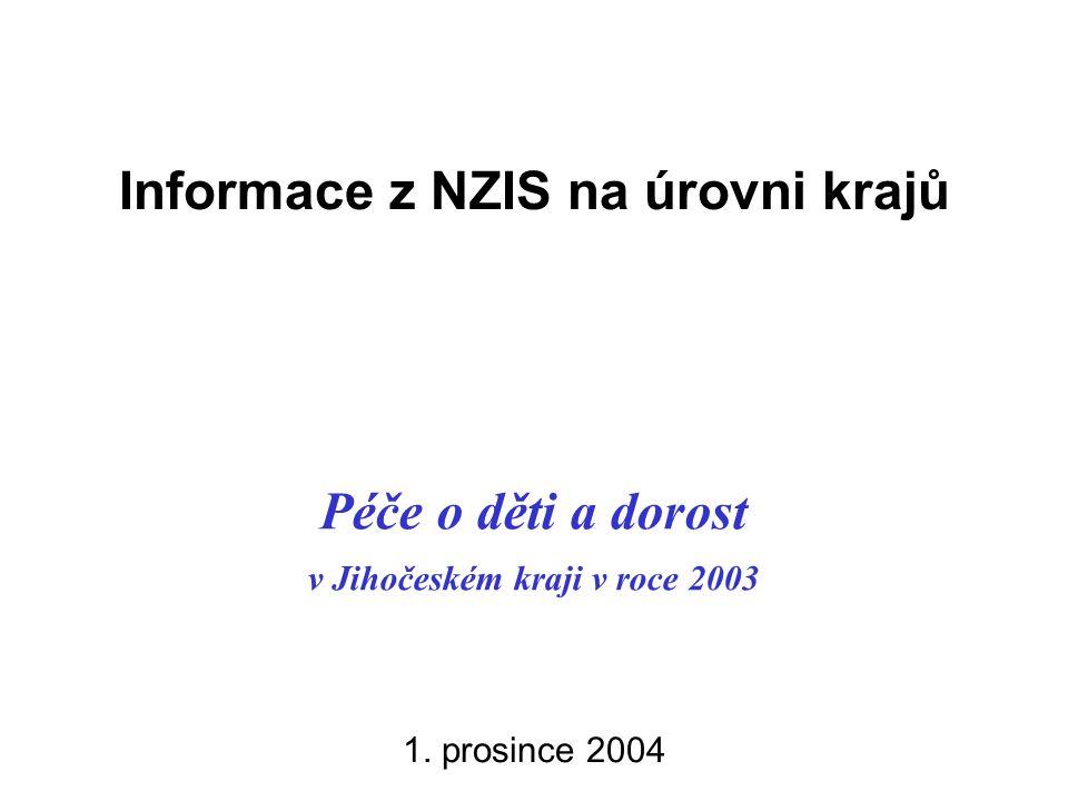 Informace z NZIS na úrovni krajů Péče o děti a dorost v Jihočeském kraji v roce 2003 1.