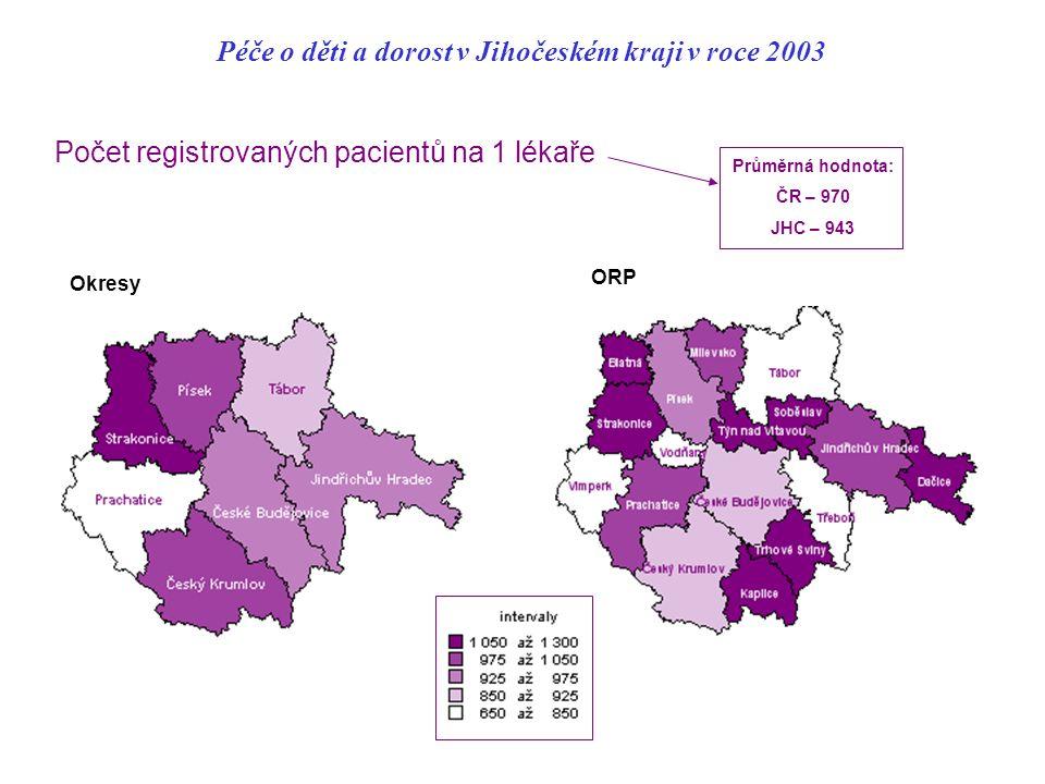 Péče o děti a dorost v Jihočeském kraji v roce 2003 Počet registrovaných pacientů na 1 lékaře Průměrná hodnota: ČR – 970 JHC – 943 Okresy ORP