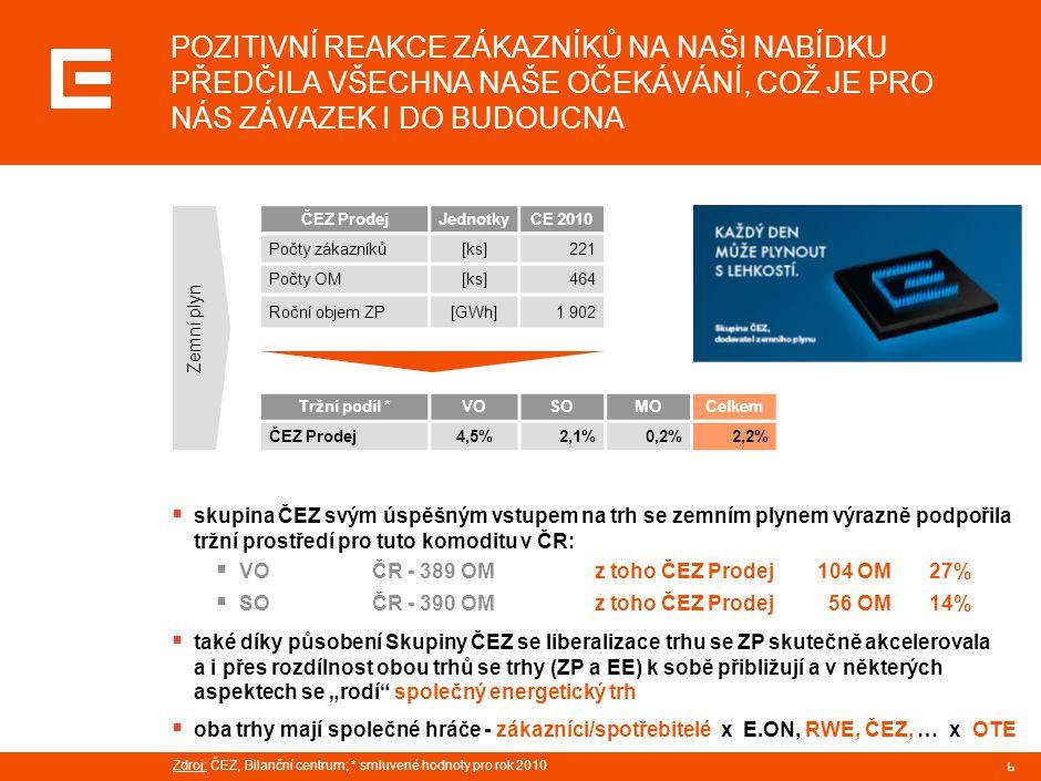 77  nabídka pro rok 2010  cena ZP je i přes její růst v průběhu dubna značně výhodnější než je cena založená na vzorci  volatilita kurzu české koruny silně ovlivňuje cenovou výhodnost nabídky ZP pro české zákazníky, která je založena na aktuálních FW cenách ZP na velkoobchodním trhu  naši obchodníci jsou připraveni firemním zákazníkům předložit cenovou nabídku dle potřeb našich zákazníků  nabídka pro rok 2011  výhodná cena zemního plynu platí i pro rok 2011, ale cena na burzách již reagovala na růst ceny ropy a topného oleje (viz vývoj cen ZP na EEX) …  od počátku roku 2010 je každá 2.