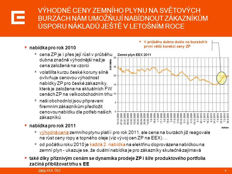 77  nabídka pro rok 2010  cena ZP je i přes její růst v průběhu dubna značně výhodnější než je cena založená na vzorci  volatilita kurzu české koru