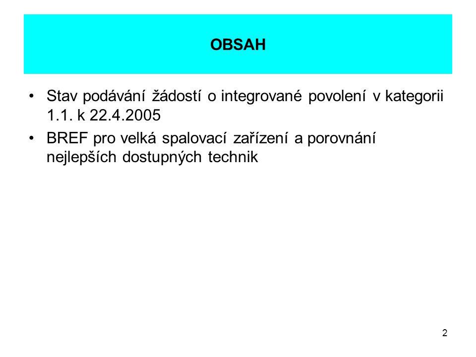 2 •Stav podávání žádostí o integrované povolení v kategorii 1.1. k 22.4.2005 •BREF pro velká spalovací zařízení a porovnání nejlepších dostupných tech